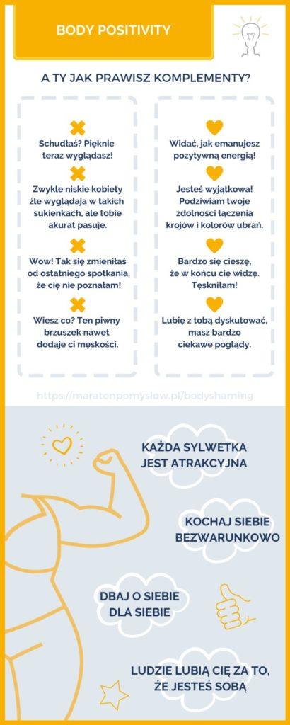 Infografika - jak prawisz komplementy?